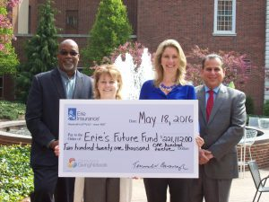 Erie Ins EITC (May) for EFF